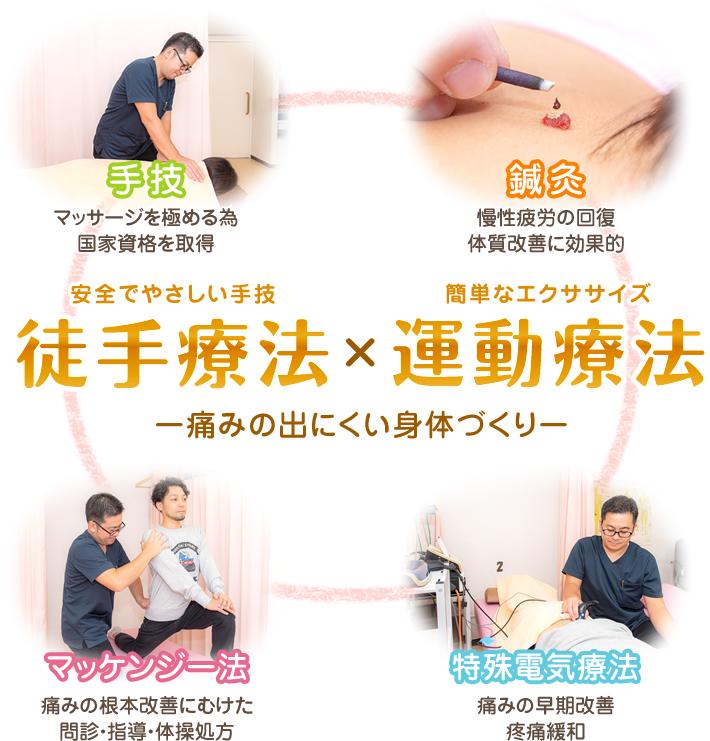徒手療法×運動療法で痛みの出にくい身体づくり